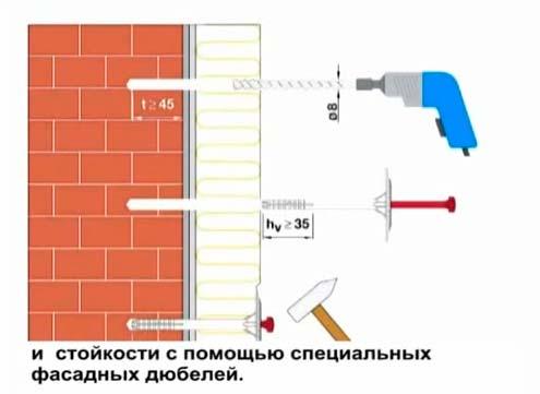 Отделка фасада дома по штукатурке